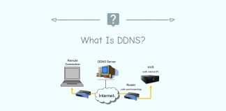 What Is DDNS?